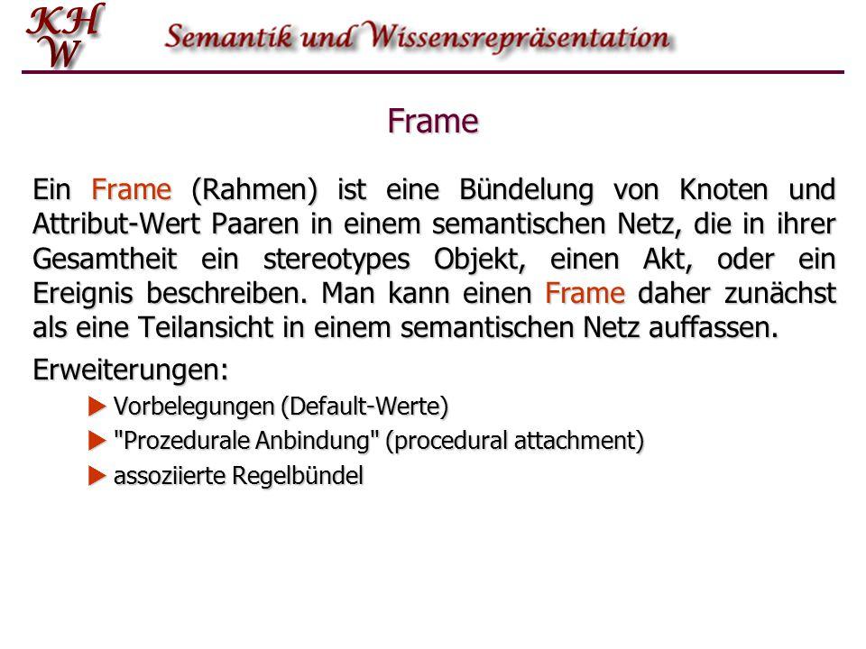 Frame Ein Frame (Rahmen) ist eine Bündelung von Knoten und Attribut-Wert Paaren in einem semantischen Netz, die in ihrer Gesamtheit ein stereotypes Ob