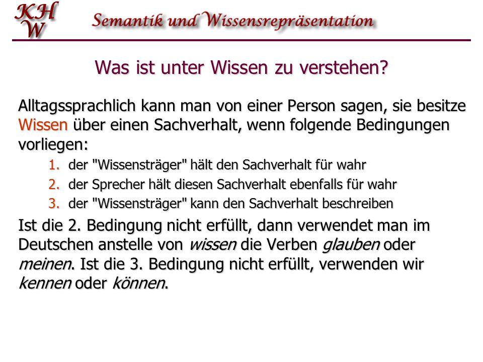 Deklarative Formen der Wissensrepräsentation 1.Semantische Netze 2.Objekt-Attribut-Wert-Tripel 3.Frames (Schemata, Scripts) 4.Produktionsregeln 5.Prädikatenlogik