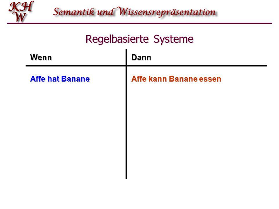 Regelbasierte Systeme WennDann Affe hat Banane Affe kann Banane essen