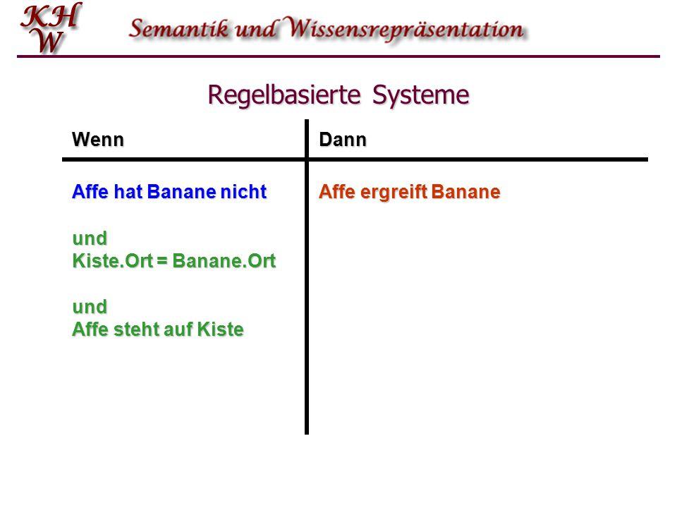 Regelbasierte Systeme WennDann Affe hat Banane nicht Affe ergreift Banane und Kiste.Ort = Banane.Ort und Affe steht auf Kiste