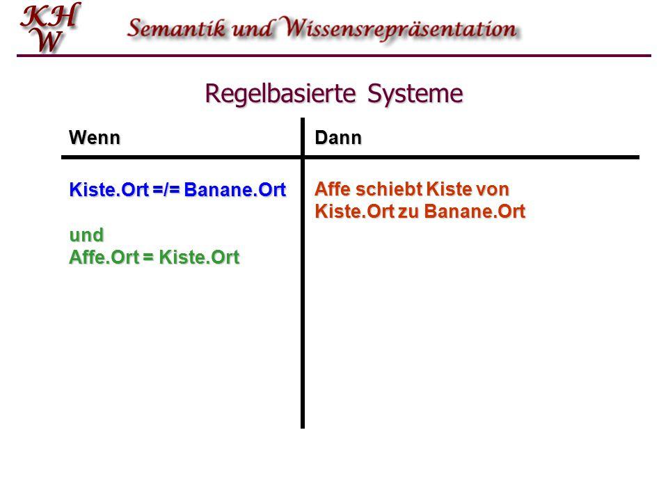 Regelbasierte Systeme WennDann Kiste.Ort =/= Banane.Ort Affe schiebt Kiste von Kiste.Ort zu Banane.Ort und Affe.Ort = Kiste.Ort