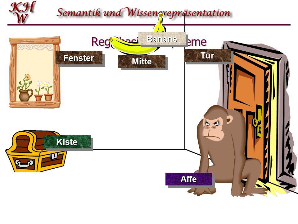 Regelbasierte Systeme FensterFenster TürTür MitteMitte KisteKiste BananeBanane AffeAffe