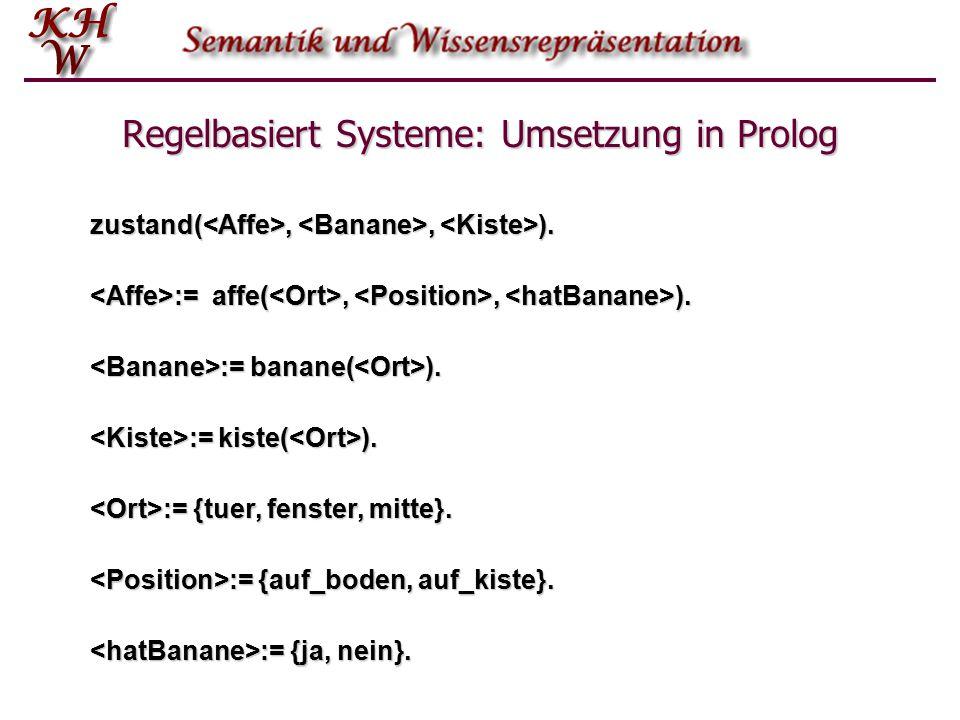Regelbasiert Systeme: Umsetzung in Prolog zustand(,, ). := affe(,, ). := affe(,, ). := banane( ). := banane( ). := kiste( ). := kiste( ). := {tuer, fe