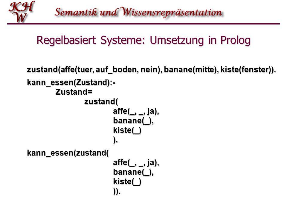 Regelbasiert Systeme: Umsetzung in Prolog zustand(affe(tuer, auf_boden, nein), banane(mitte), kiste(fenster)). kann_essen(Zustand):- Zustand= zustand(