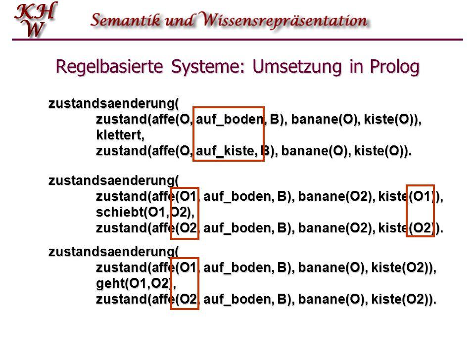Regelbasierte Systeme: Umsetzung in Prolog zustandsaenderung( zustand(affe(O, auf_boden, B), banane(O), kiste(O)), klettert, zustand(affe(O, auf_kiste