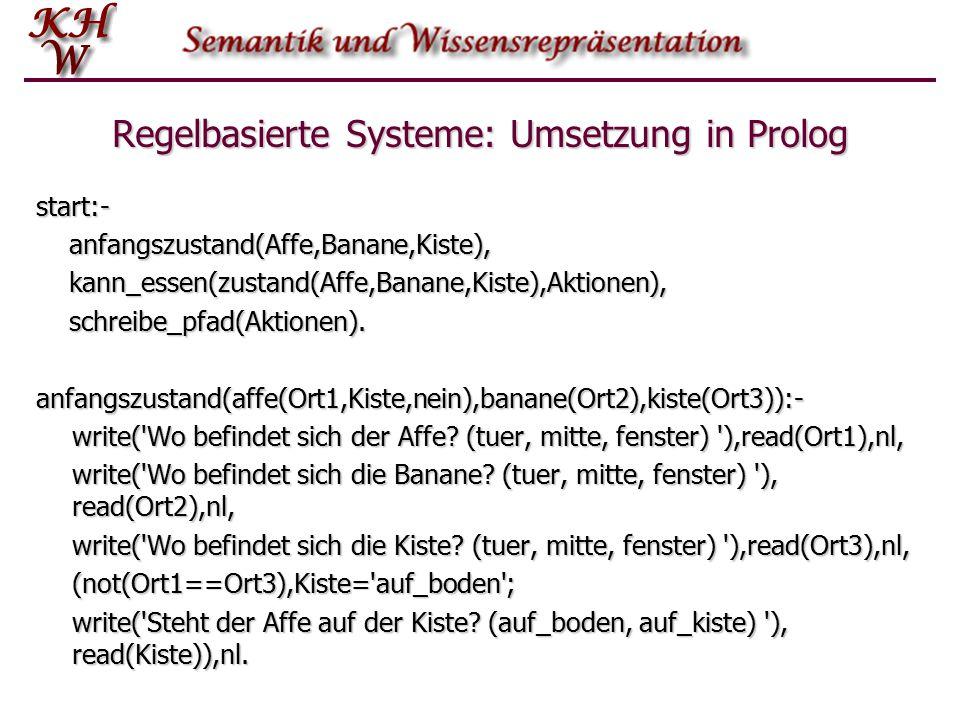 Regelbasierte Systeme: Umsetzung in Prolog start:- anfangszustand(Affe,Banane,Kiste), anfangszustand(Affe,Banane,Kiste), kann_essen(zustand(Affe,Banan