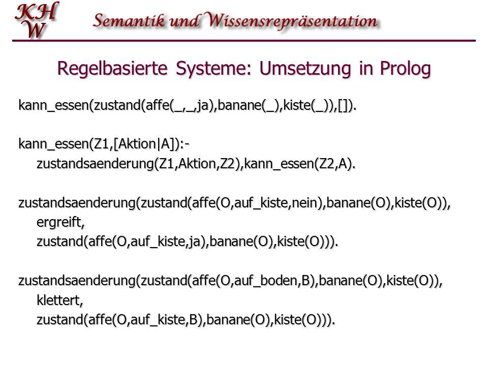 Regelbasierte Systeme: Umsetzung in Prolog kann_essen(zustand(affe(_,_,ja),banane(_),kiste(_)),[]).kann_essen(Z1,[Aktion A]):-zustandsaenderung(Z1,Akt