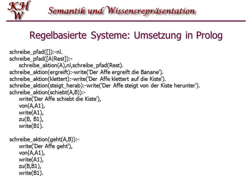 Regelbasierte Systeme: Umsetzung in Prolog schreibe_pfad([]):-nl.schreibe_pfad([A Rest]):-schreibe_aktion(A),nl,schreibe_pfad(Rest). schreibe_aktion(e