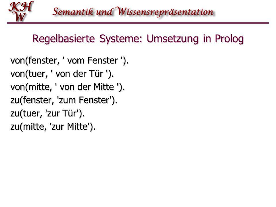Regelbasierte Systeme: Umsetzung in Prolog von(fenster, ' vom Fenster '). von(tuer, ' von der Tür '). von(mitte, ' von der Mitte '). zu(fenster, 'zum