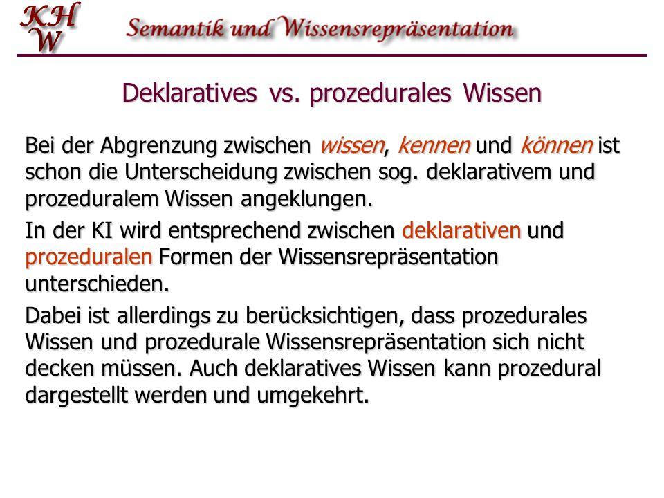 Deklarative Wissensrepräsentation Deklarative Darstellungen von Wissensinhalten geben Beschreibungen von Sachverhalten, die keine Angaben über die Konstruktion und den Gebrauch von Wissen enthalten.