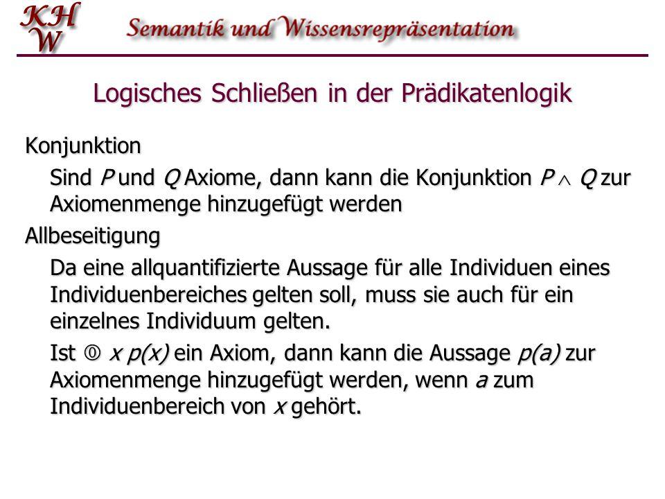 Logisches Schließen in der Prädikatenlogik Konjunktion Sind P und Q Axiome, dann kann die Konjunktion P  Q zur Axiomenmenge hinzugefügt werden Allbes
