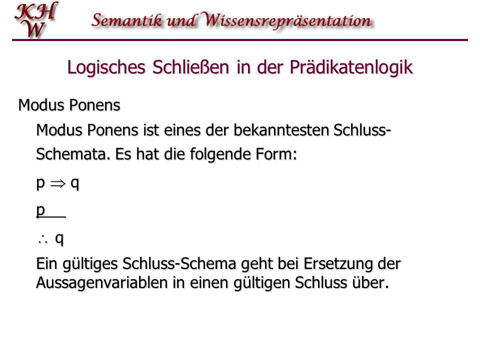 Logisches Schließen in der Prädikatenlogik Modus Ponens Modus Ponens ist eines der bekanntesten Schluss- Schemata. Es hat die folgende Form: p  q p 