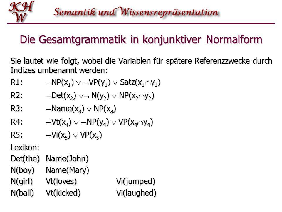Die Gesamtgrammatik in konjunktiver Normalform Sie lautet wie folgt, wobei die Variablen für spätere Referenzzwecke durch Indizes umbenannt werden: R1
