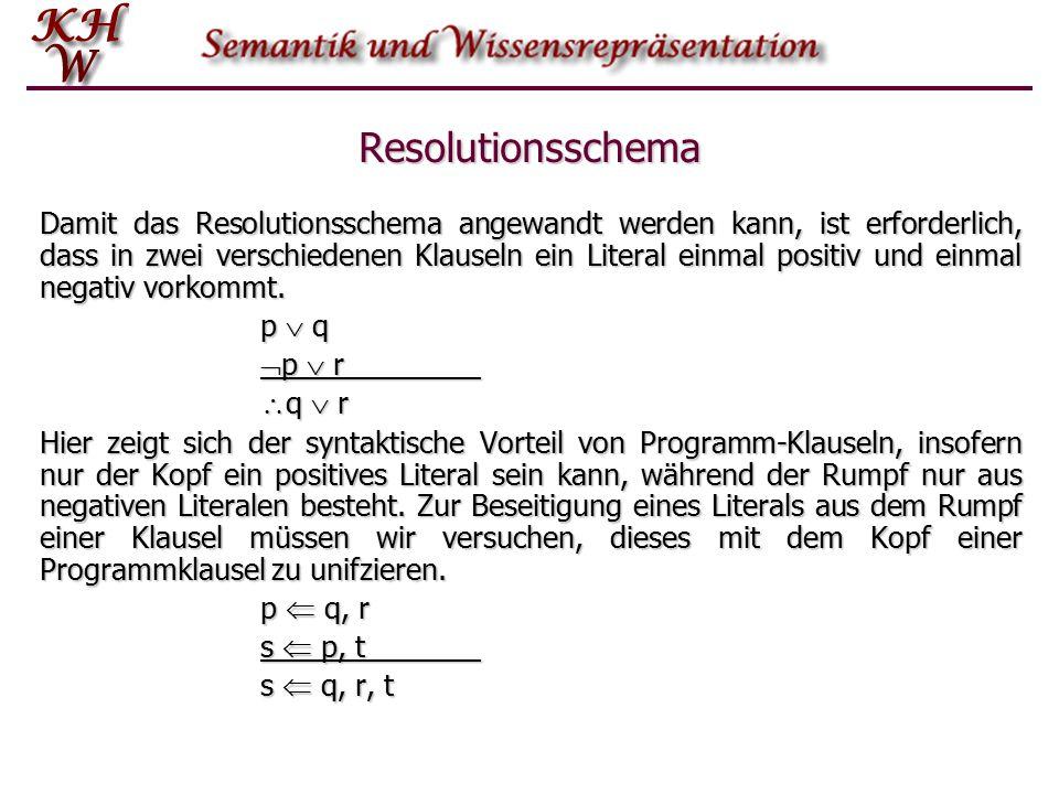 Resolutionsschema Damit das Resolutionsschema angewandt werden kann, ist erforderlich, dass in zwei verschiedenen Klauseln ein Literal einmal positiv