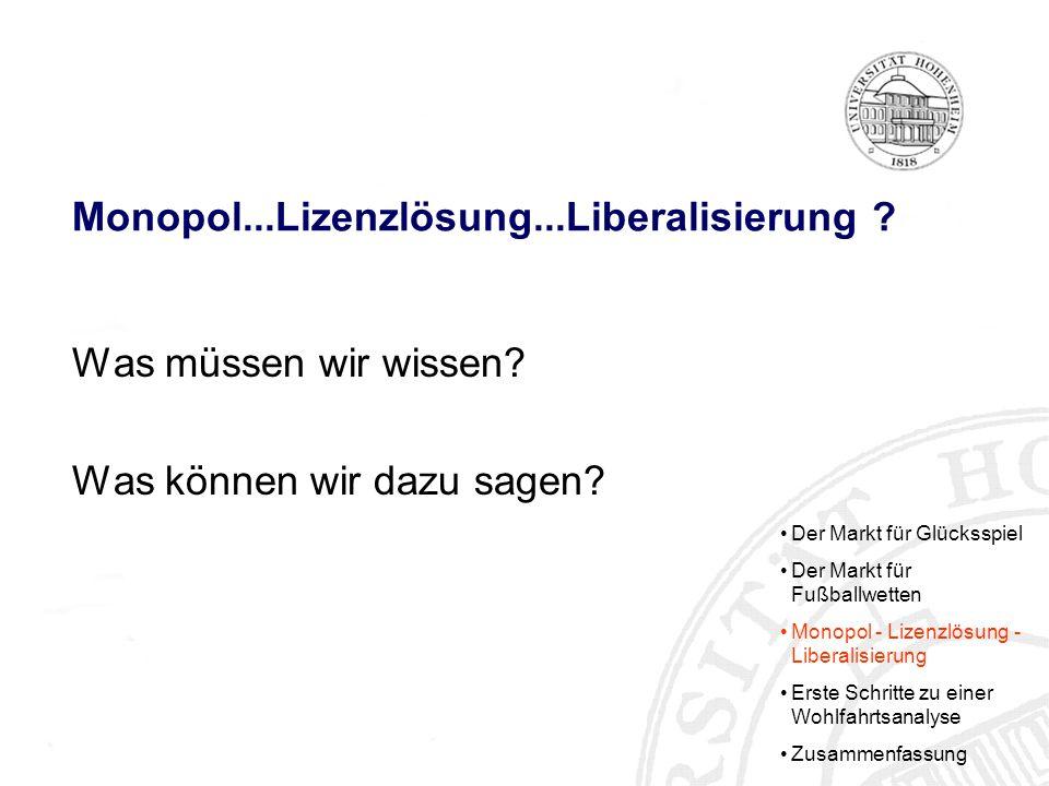 Monopol...Lizenzlösung...Liberalisierung .Was müssen wir wissen.