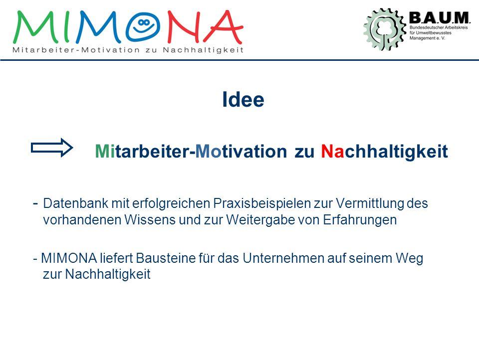 Idee Mitarbeiter-Motivation zu Nachhaltigkeit - Datenbank mit erfolgreichen Praxisbeispielen zur Vermittlung des vorhandenen Wissens und zur Weitergab