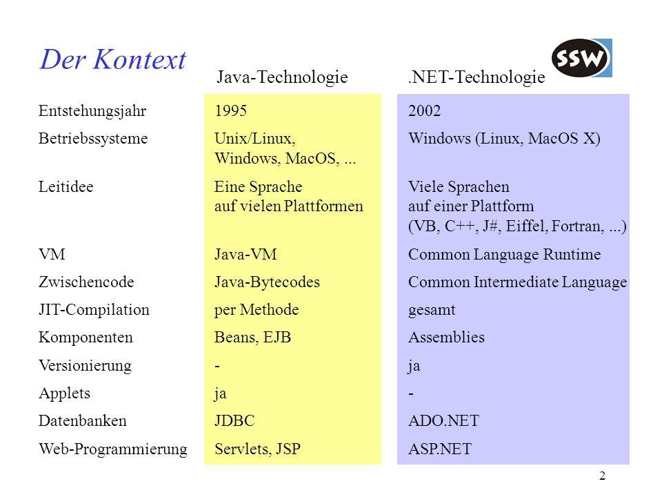 3 Merkmale von C# Wie in Java Objektorientierung (einf.