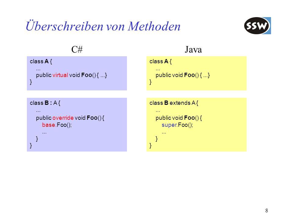 9 Properties Syntaktische Kurzform für get/set-Methoden class Data { FileStream s; public string FileName { set { s = new FileStream(value, FileMode.Create); } get { return s.Name; } Wird wie ein Feld benutzt ( smart fields ) Data d = new Data(); d.FileName = myFile.txt ;// ruft d.set( myFile.txt ) auf string s = d.FileName;// ruft d.get() auf Typ des Properties Name des Properties Eingangsparameter von set
