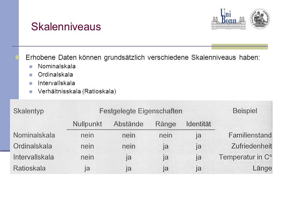 Skalenniveaus Erhobene Daten können grundsätzlich verschiedene Skalenniveaus haben: Nominalskala Ordinalskala Intervallskala Verhältnisskala (Ratioska