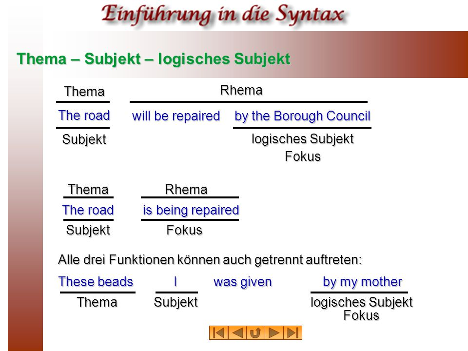 Thema – Subjekt – logisches Subjekt The road will be repaired by the Borough Council Thema Rhema Subjekt Fokus logisches Subjekt The road is being rep