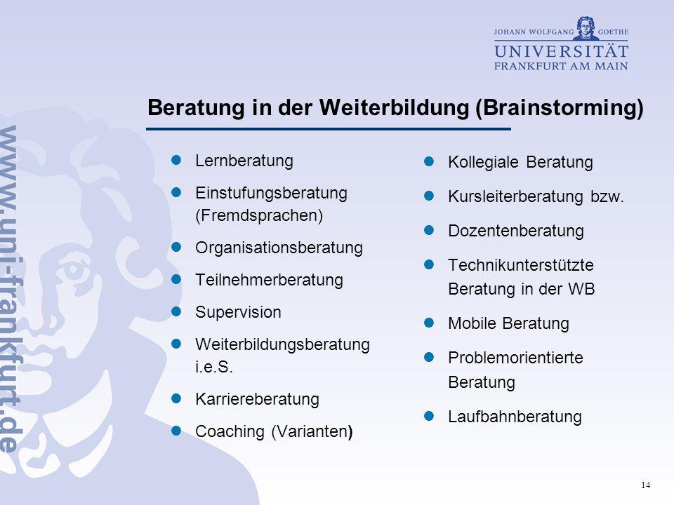14 Beratung in der Weiterbildung (Brainstorming) Lernberatung Einstufungsberatung (Fremdsprachen) Organisationsberatung Teilnehmerberatung Supervision Weiterbildungsberatung i.e.S.