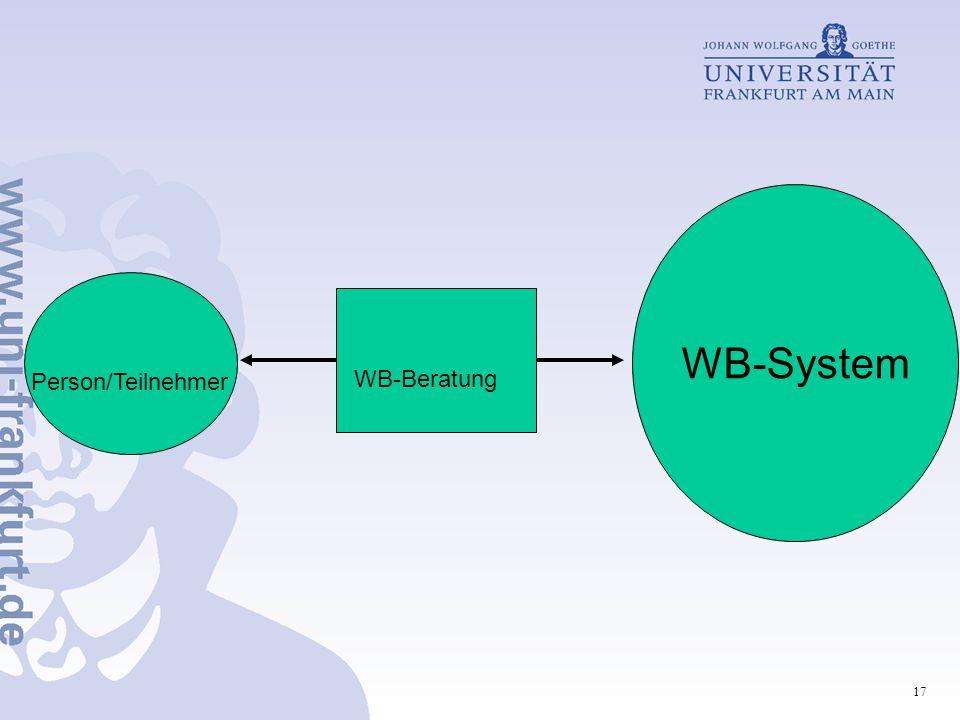 17 WB-Beratung Person/Teilnehmer WB-System