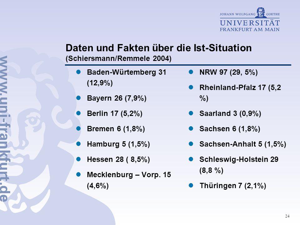 24 Daten und Fakten über die Ist-Situation (Schiersmann/Remmele 2004) Baden-Würtemberg 31 (12,9%) Bayern 26 (7,9%) Berlin 17 (5,2%) Bremen 6 (1,8%) Hamburg 5 (1,5%) Hessen 28 ( 8,5%) Mecklenburg – Vorp.