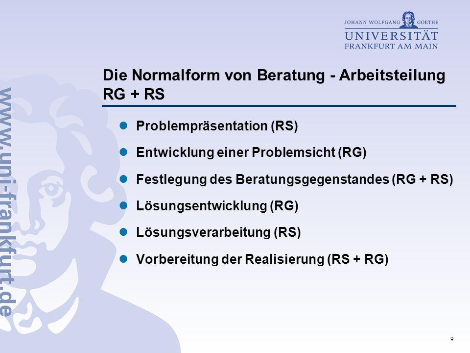 9 Die Normalform von Beratung - Arbeitsteilung RG + RS Problempräsentation (RS) Entwicklung einer Problemsicht (RG) Festlegung des Beratungsgegenstandes (RG + RS) Lösungsentwicklung (RG) Lösungsverarbeitung (RS) Vorbereitung der Realisierung (RS + RG)