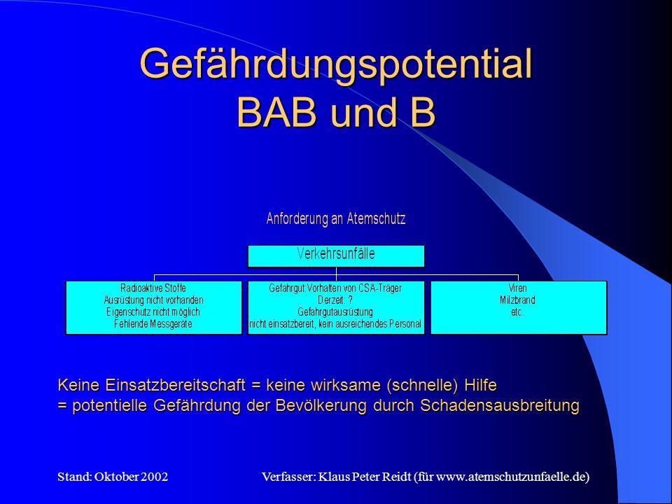 Stand: Oktober 2002Verfasser: Klaus Peter Reidt (für www.atemschutzunfaelle.de) Welche Gefährdungspotentiale liegen innerhalb der Gemeinde vor .