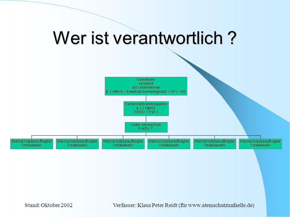 Stand: Oktober 2002Verfasser: Klaus Peter Reidt (für www.atemschutzunfaelle.de) Atemschutzgeräteträger Ort: 1 Atemschutz nicht gewährleistet Ort: 8 Ort : 9 Ort : 1(3) Atemschutz nicht gewährleistet Ort: 3 Atemschutz nicht gewährleistet Ort:4 Ort: 3 Ort 2 Atemschutz nicht gewährleistet (Detaillierte Bewertung der Einsatzbereitschaft nach Eingang der Einsatzbereitschaftsanalyse)