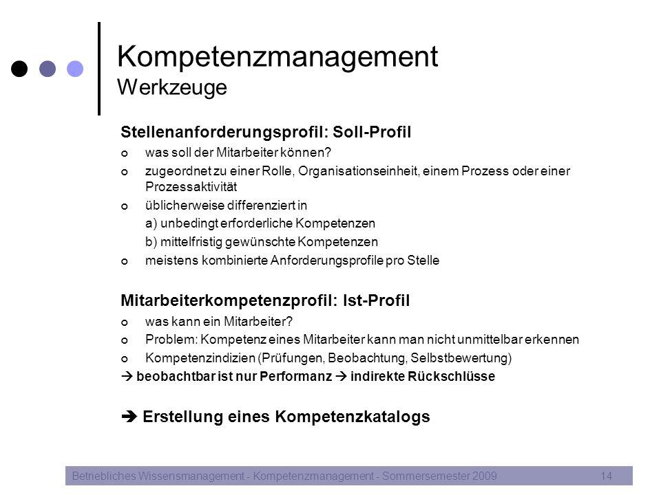 Kompetenzmanagement Werkzeuge Stellenanforderungsprofil: Soll-Profil was soll der Mitarbeiter können? zugeordnet zu einer Rolle, Organisationseinheit,