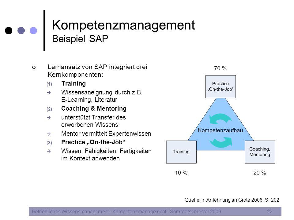 Kompetenzmanagement Beispiel SAP Lernansatz von SAP integriert drei Kernkomponenten: (1) Training  Wissensaneignung durch z.B. E-Learning, Literatur