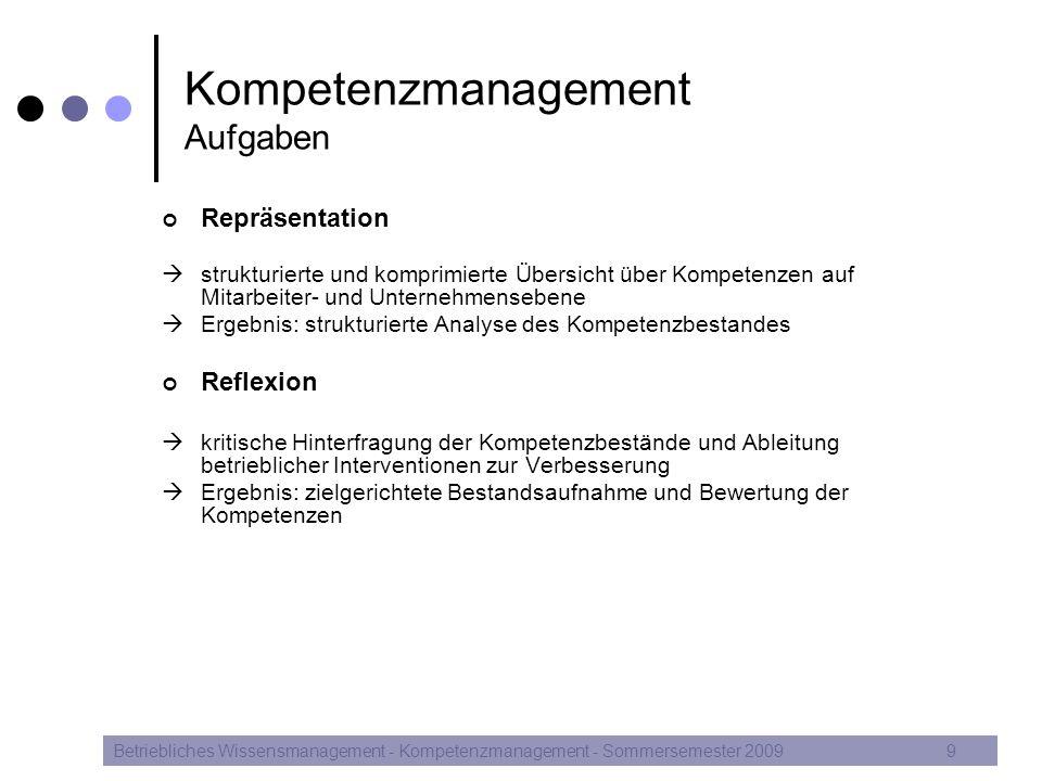 Kompetenzmanagement Aufgaben Repräsentation  strukturierte und komprimierte Übersicht über Kompetenzen auf Mitarbeiter- und Unternehmensebene  Ergeb