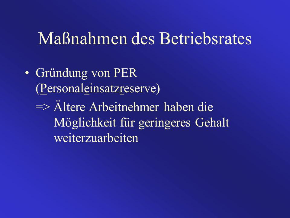 Maßnahmen des Betriebsrates Gründung von PER (Personaleinsatzreserve) => Ältere Arbeitnehmer haben die Möglichkeit für geringeres Gehalt weiterzuarbei