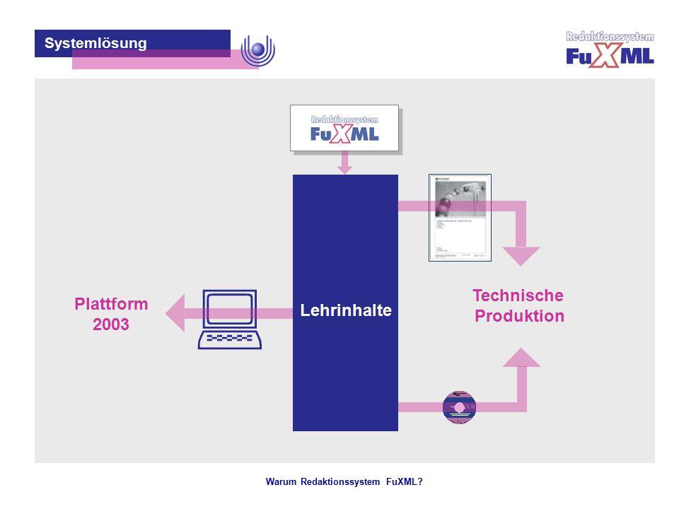 Warum Redaktionssystem FuXML? – 11 – Systemlösung  Plattform 2003 Technische Produktion Lehrinhalte