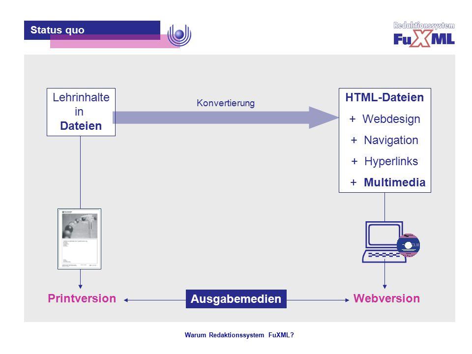 – 1 – Status quo  PrintversionWebversion HTML-Dateien + Webdesign + Navigation + Hyperlinks + Multimedia Ausgabemedien Status quo Lehrinhalte in Date