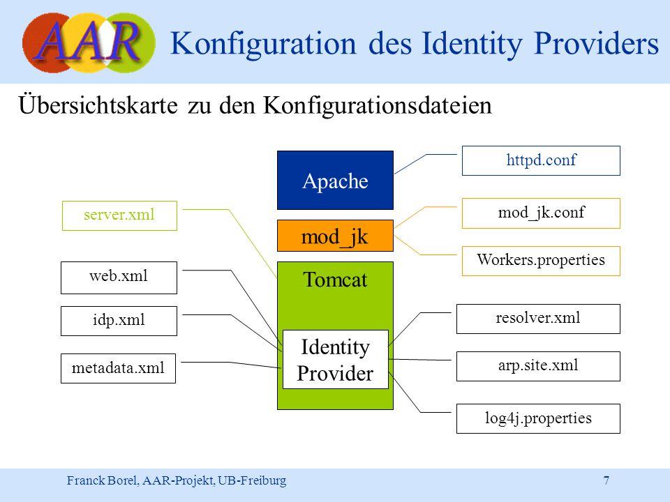 Franck Borel, AAR-Projekt, UB-Freiburg 7 Konfiguration des Identity Providers Übersichtskarte zu den Konfigurationsdateien Tomcat Apache Identity Provider server.xml web.xml idp.xml metadata.xml arp.site.xml resolver.xml httpd.conf mod_jk.conf Workers.properties log4j.properties mod_jk