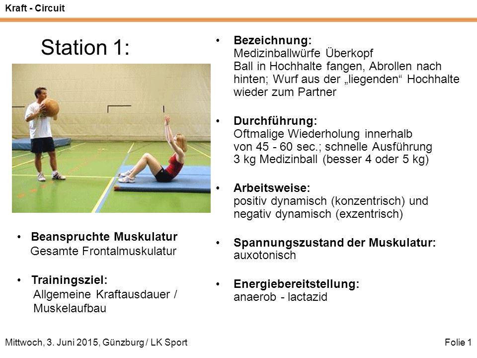 Kraft - Circuit Mittwoch, 3. Juni 2015, Günzburg / LK SportFolie 1 Station 1: Bezeichnung: Medizinballwürfe Überkopf Ball in Hochhalte fangen, Abrolle