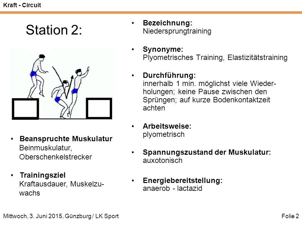 Kraft - Circuit Mittwoch, 3. Juni 2015, Günzburg / LK SportFolie 2 Station 2: Bezeichnung: Niedersprungtraining Synonyme: Plyometrisches Training, Ela