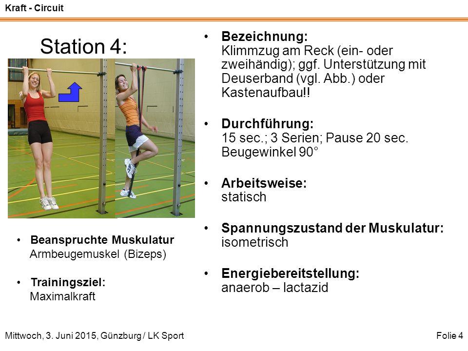 Kraft - Circuit Mittwoch, 3. Juni 2015, Günzburg / LK SportFolie 4 Station 4: Bezeichnung: Klimmzug am Reck (ein- oder zweihändig); ggf. Unterstützung