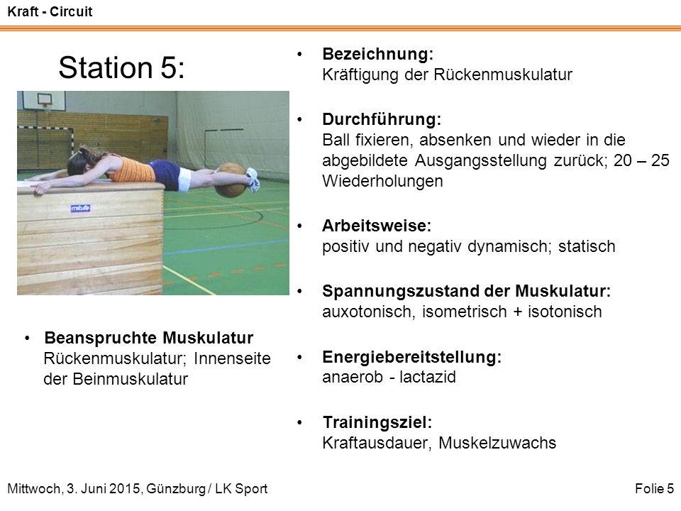 Kraft - Circuit Mittwoch, 3. Juni 2015, Günzburg / LK SportFolie 5 Station 5: Bezeichnung: Kräftigung der Rückenmuskulatur Durchführung: Ball fixieren