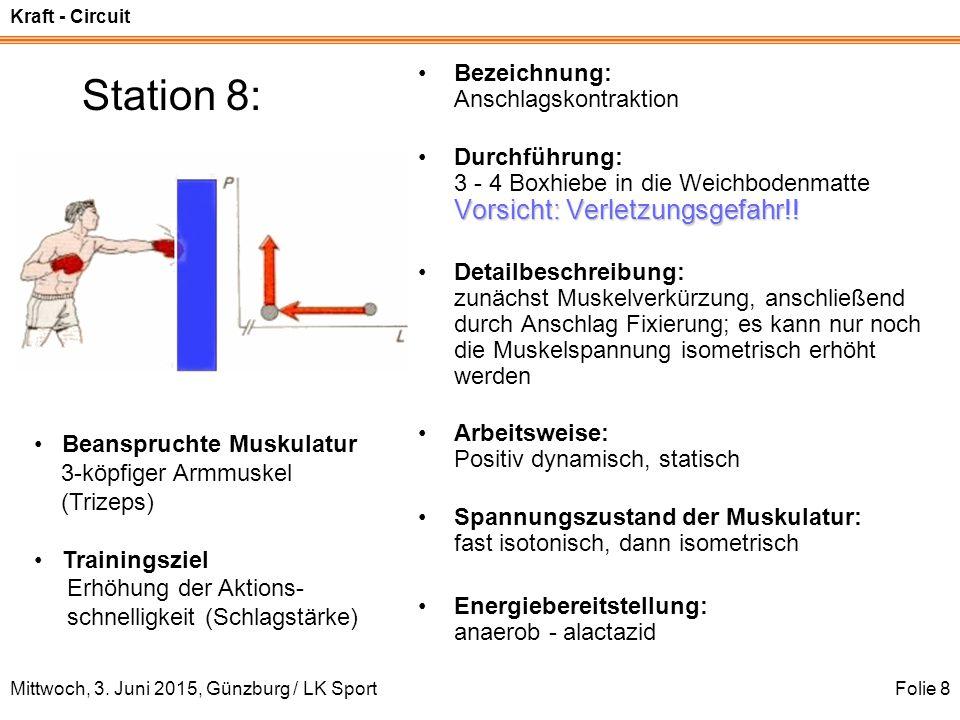 Kraft - Circuit Mittwoch, 3. Juni 2015, Günzburg / LK SportFolie 8 Station 8: Bezeichnung: Anschlagskontraktion Vorsicht: Verletzungsgefahr!!Durchführ