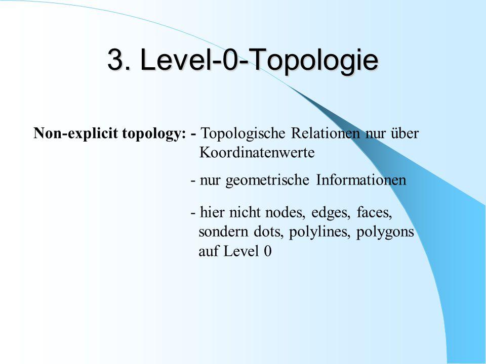 3. Level-0-Topologie Non-explicit topology: - Topologische Relationen nur über Koordinatenwerte - nur geometrische Informationen - hier nicht nodes, e