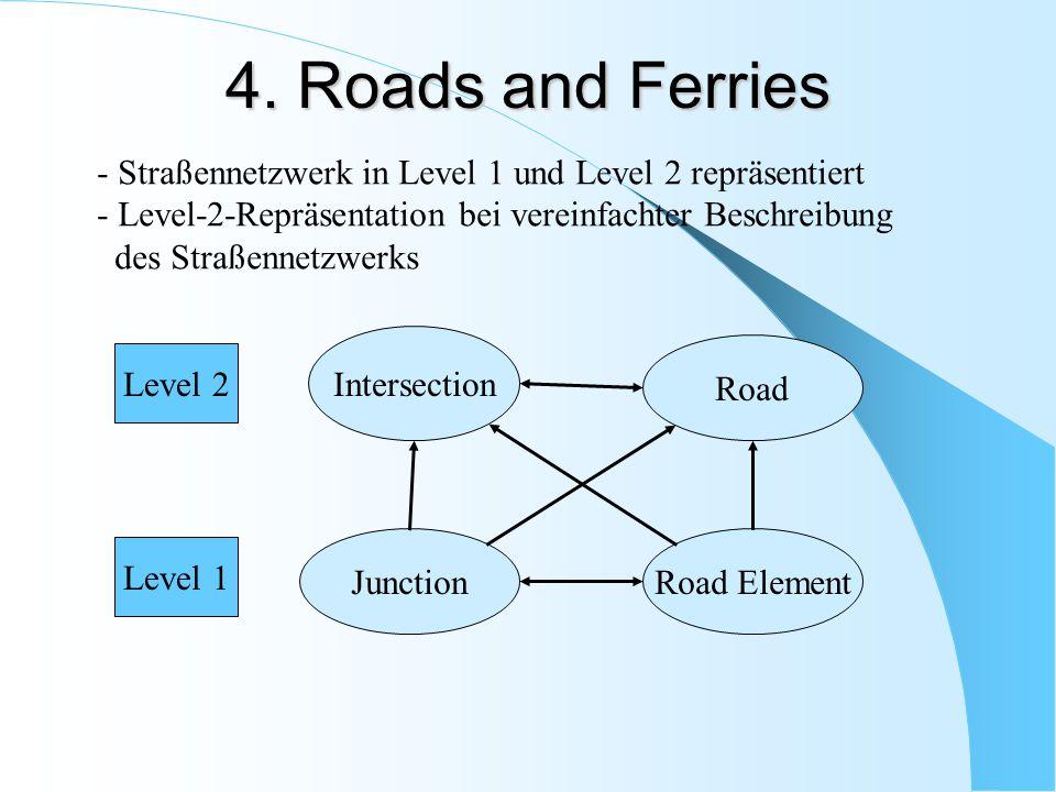 4. Roads and Ferries - Straßennetzwerk in Level 1 und Level 2 repräsentiert - Level-2-Repräsentation bei vereinfachter Beschreibung des Straßennetzwer