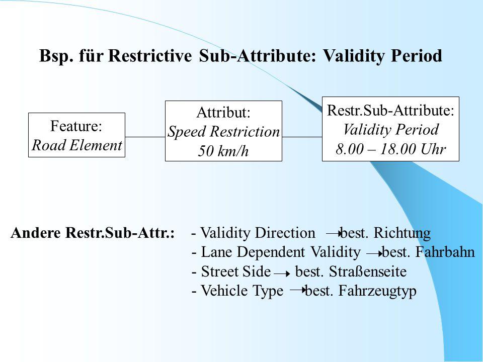 Bsp. für Restrictive Sub-Attribute: Validity Period Andere Restr.Sub-Attr.: - Validity Direction best. Richtung - Lane Dependent Validity best. Fahrba