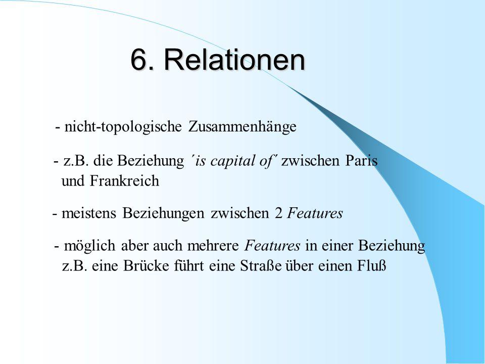 6. Relationen - z.B. die Beziehung ´is capital of´ zwischen Paris und Frankreich - meistens Beziehungen zwischen 2 Features - nicht-topologische Zusam