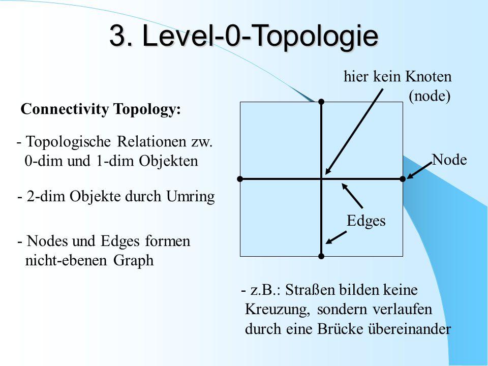 3. Level-0-Topologie Connectivity Topology: - Topologische Relationen zw. 0-dim und 1-dim Objekten - Nodes und Edges formen nicht-ebenen Graph - 2-dim