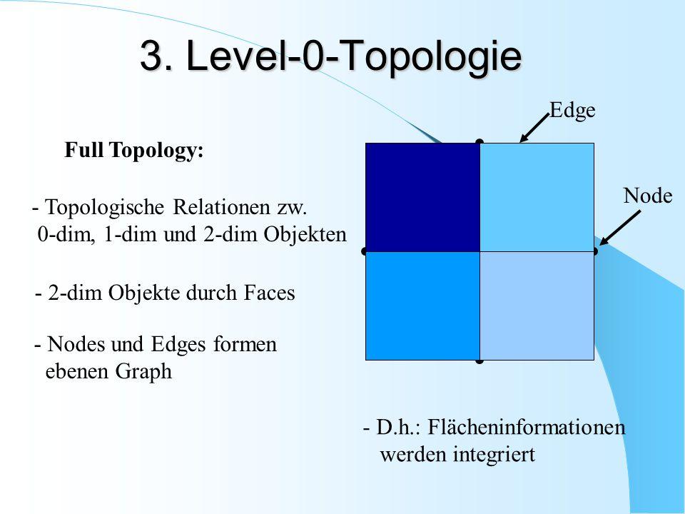 3. Level-0-Topologie Full Topology: - Topologische Relationen zw. 0-dim, 1-dim und 2-dim Objekten - Nodes und Edges formen ebenen Graph - 2-dim Objekt