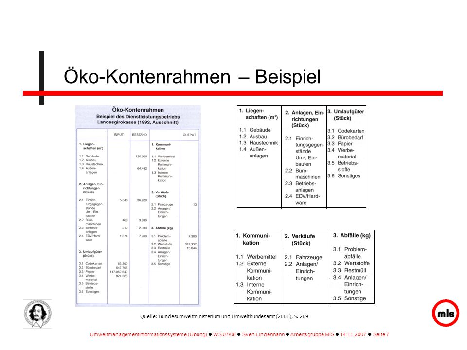 Umweltmanagementinformationssysteme (Übung) WS 07/08 Sven Lindenhahn Arbeitsgruppe MIS 14.11.2007 Seite 8 Öko-Kontenrahmen – Beispiele (Brauerei) InputOutput 1.