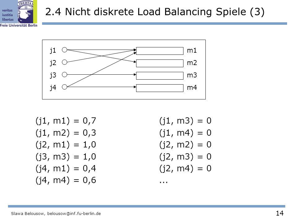 14 Slawa Belousow, belousow@inf.fu-berlin.de 2.4 Nicht diskrete Load Balancing Spiele (3) (j1, m1) = 0,7 (j1, m2) = 0,3 (j2, m1) = 1,0 (j3, m3) = 1,0 (j4, m1) = 0,4 (j4, m4) = 0,6 j1 j2 j3 j4 m1 m2 m3 m4 (j1, m3) = 0 (j1, m4) = 0 (j2, m2) = 0 (j2, m3) = 0 (j2, m4) = 0...